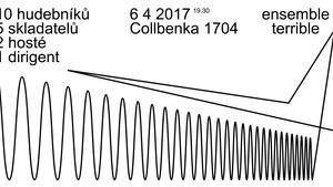 Ensemble Terrible v Collbence 1704